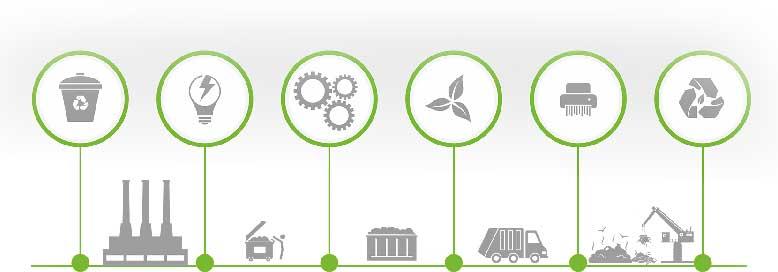 komplex - Comprehensive Waste Management